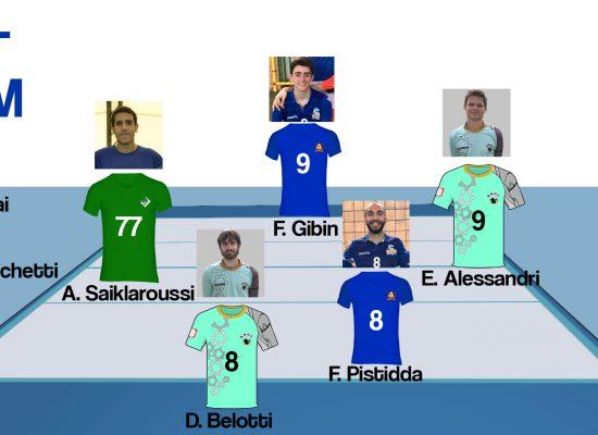 Best Team Winter Cup 2019
