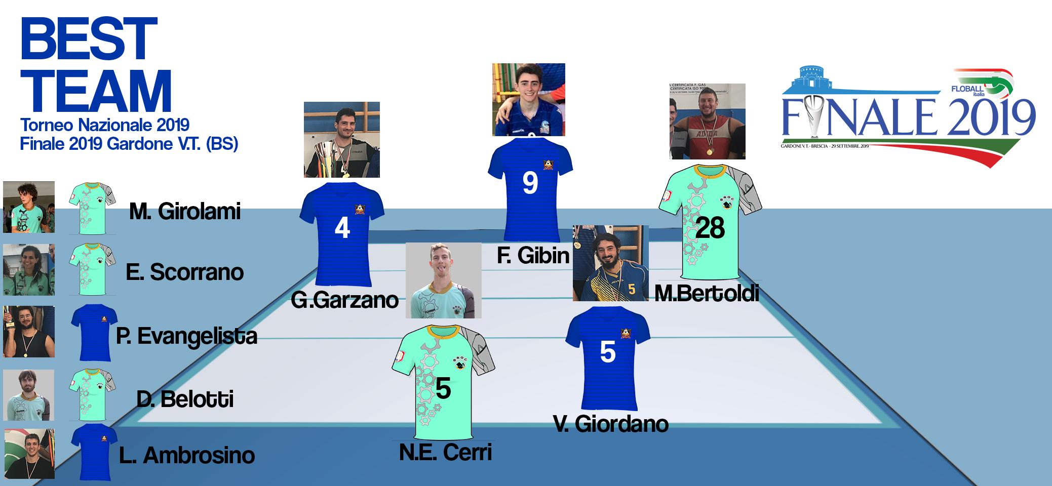 best team Torneo Nazionale Finale 2019